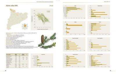 Atles de plantes llenyoses dels boscos de Catalunya sample page
